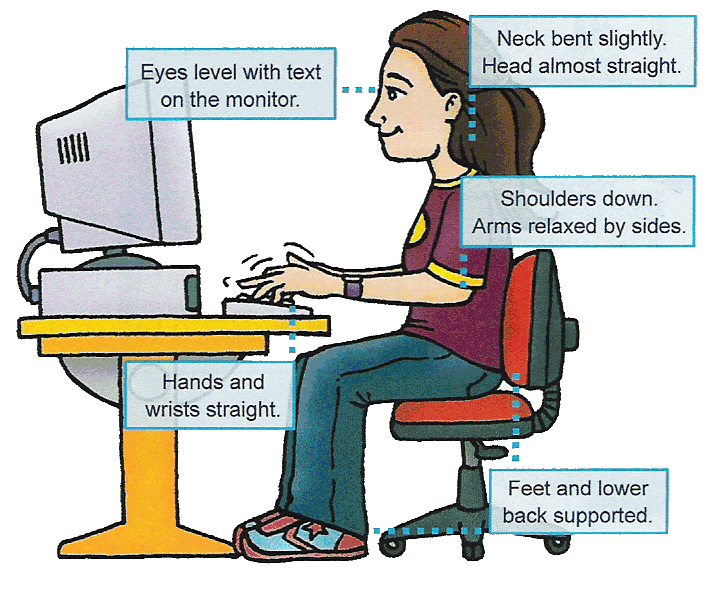 posture-at-the-computer